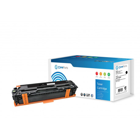 IOGEAR 4-Port USB Cable KVM Switch Reference: GCS24U