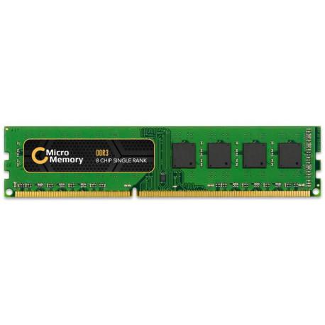 MicroScreen 15,6 LED Full HD Matte Ref: MSC31462